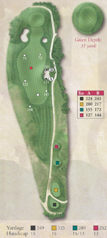 hole11 diagram