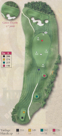 hole12 diagram