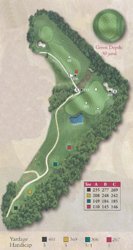 hole15 diagram