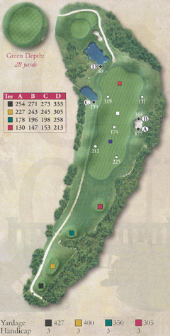 hole18 diagram