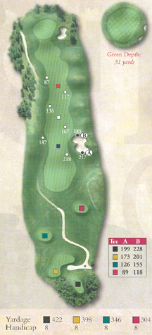 hole2 diagram