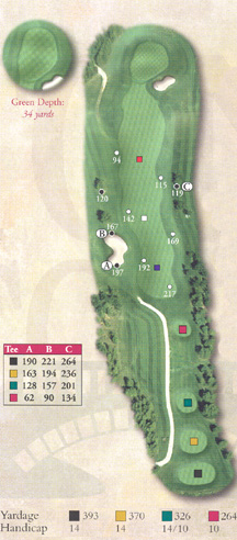 hole3 diagram