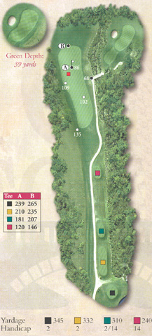 hole7 diagram