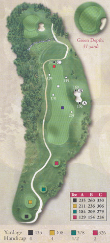 hole8 diagram